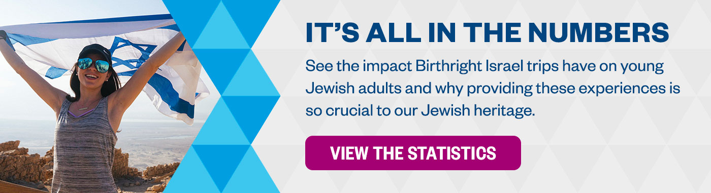 It's All in the Numbers: See the impact Birthright Israel trips have on young Jewish adults and why providing these experiences is so crucial to our Jewish heritage.